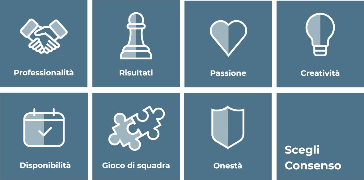 sette regole icone